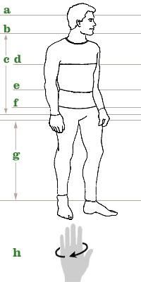 Tablas de Medidas y Talles ORVIS para Hombres - eflyshop
